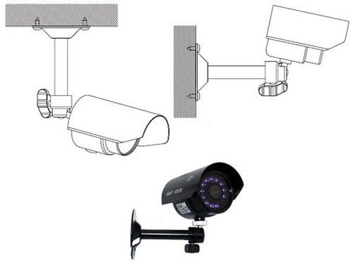 Схема установки видеокамеры на